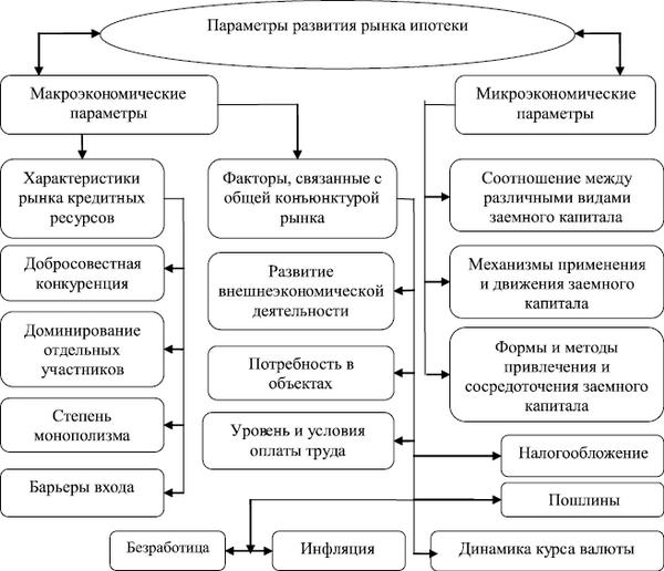 Самые выгодные кредиты наличными в банках москвы на сегодня