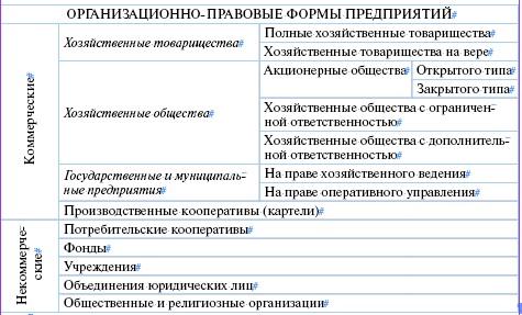 Индивидуальная таблица калорийности