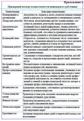 НОВЫЙ СПИСОК ВАК: 1958 российских журналов + 947 м/н журналов Список журналов вак 2017 по медицине