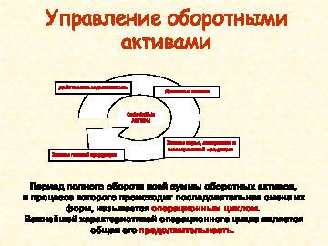 Научная электронная библиотека Она является главным компонентом всей хозяйственной деятельности предприятия основной целью его функционирования Операционная деятельность предприятия