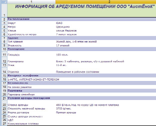 Договор Аренды Стоматологической Клиники Образец - фото 2